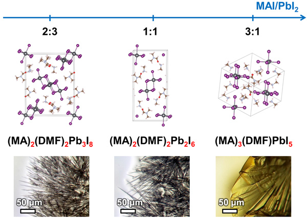 Crystal Structure of DMF-Intermediate Phases Uncovers the Link Between CH3NH3PbI3 Morphology and Precursor's Stoichiometry